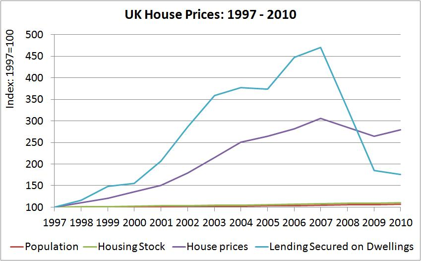 UK-House-Prices1